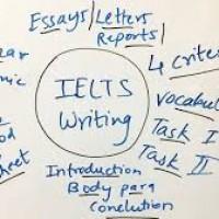 لغات و اصطلاحات ضروری برای بخش نوشتاری آیلتس